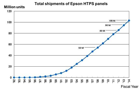 htps_panels_2_autoresize_581_373